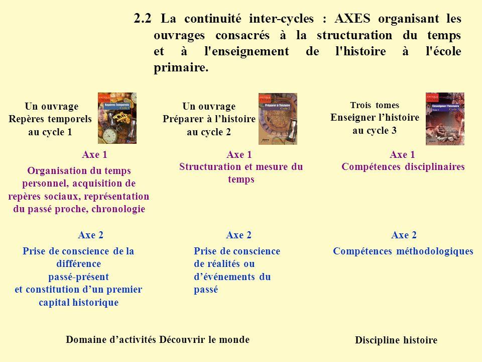 2.2 La continuité inter-cycles : AXES organisant les ouvrages consacrés à la structuration du temps et à l'enseignement de l'histoire à l'école primai