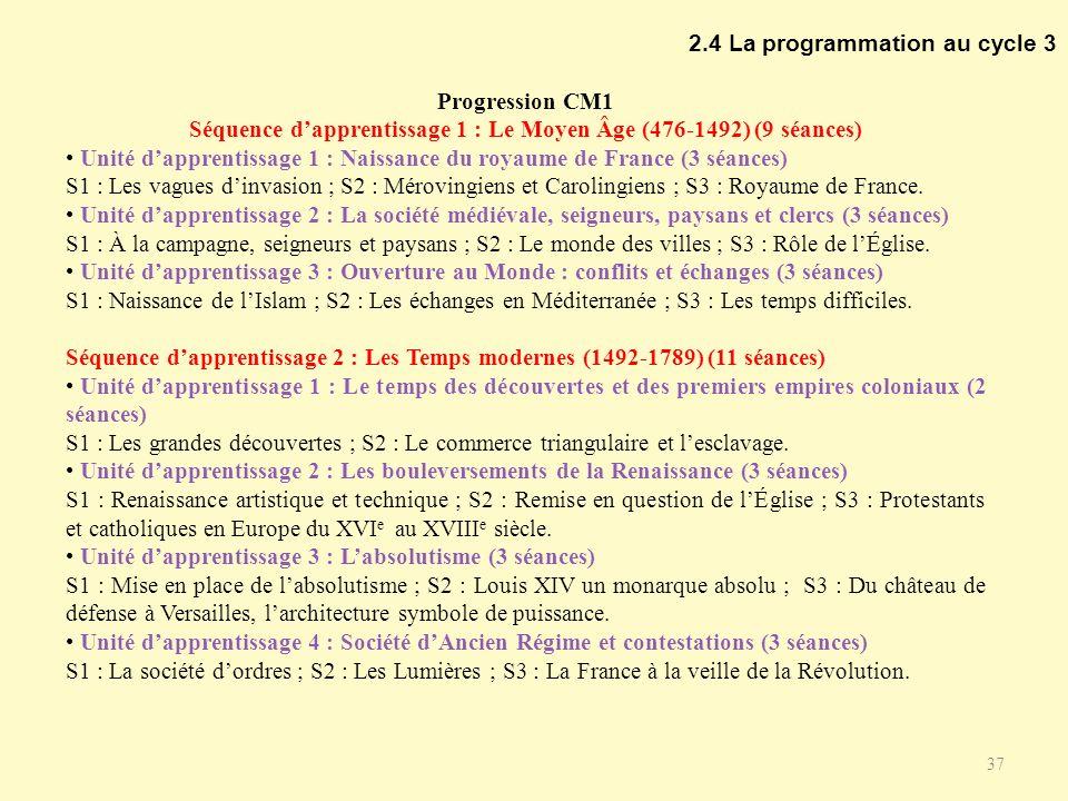 2.4 La programmation au cycle 3 37 Progression CM1 Séquence dapprentissage 1 : Le Moyen Âge (476-1492) (9 séances) Unité dapprentissage 1 : Naissance