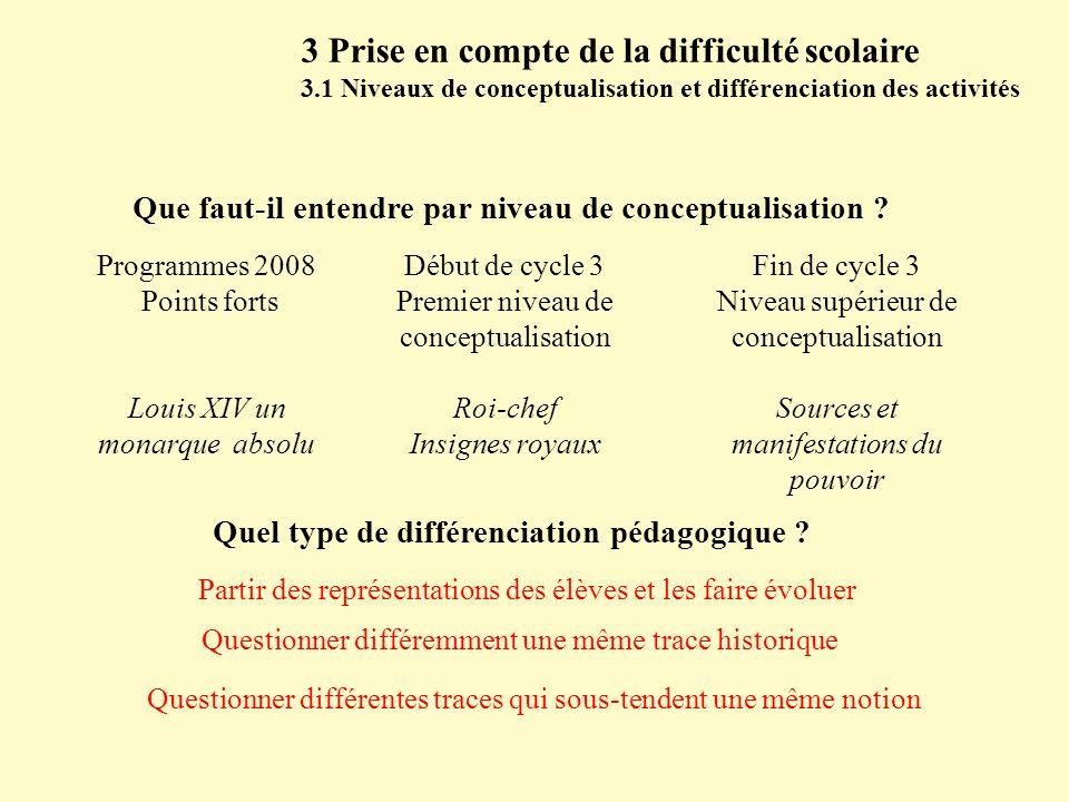 3 Prise en compte de la difficulté scolaire 3.1 Niveaux de conceptualisation et différenciation des activités Que faut-il entendre par niveau de conce