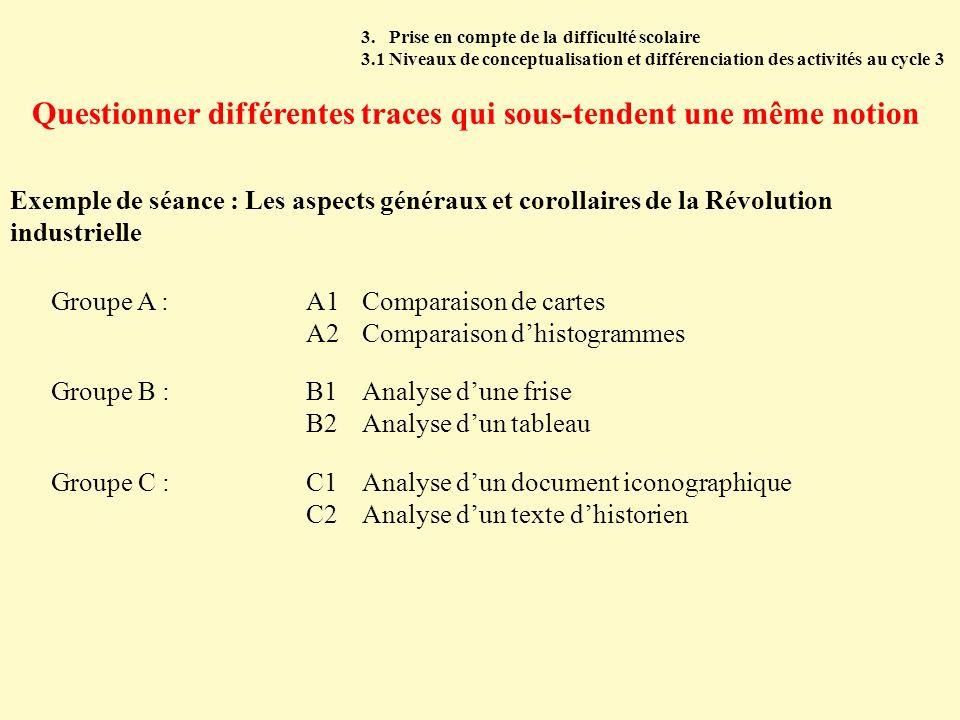 3. Prise en compte de la difficulté scolaire Groupe A :A1Comparaison de cartes A2Comparaison dhistogrammes 3.1 Niveaux de conceptualisation et différe
