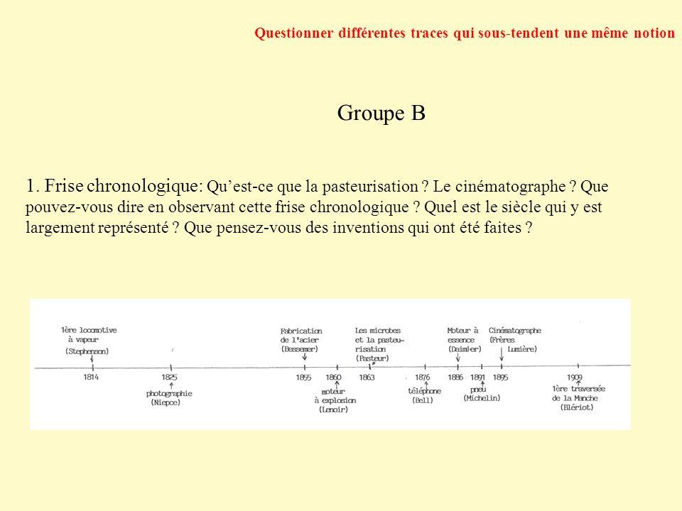Questionner différentes traces qui sous-tendent une même notion Groupe B 1. Frise chronologique: Quest-ce que la pasteurisation ? Le cinématographe ?