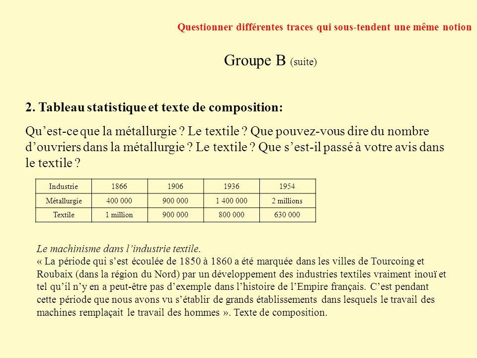 Questionner différentes traces qui sous-tendent une même notion Groupe B (suite) 2. Tableau statistique et texte de composition: Quest-ce que la métal