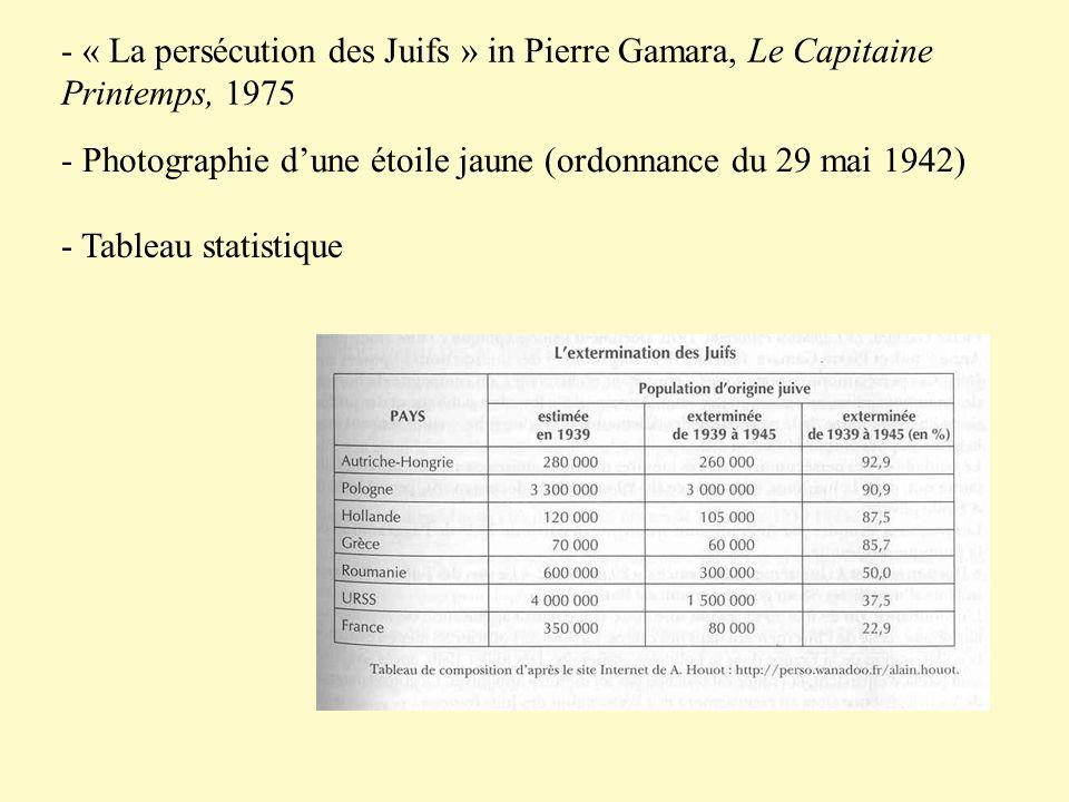 - « La persécution des Juifs » in Pierre Gamara, Le Capitaine Printemps, 1975 - Photographie dune étoile jaune (ordonnance du 29 mai 1942) - Tableau s