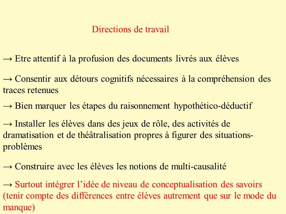 Directions de travail Etre attentif à la profusion des documents livrés aux élèves Bien marquer les étapes du raisonnement hypothético-déductif Instal
