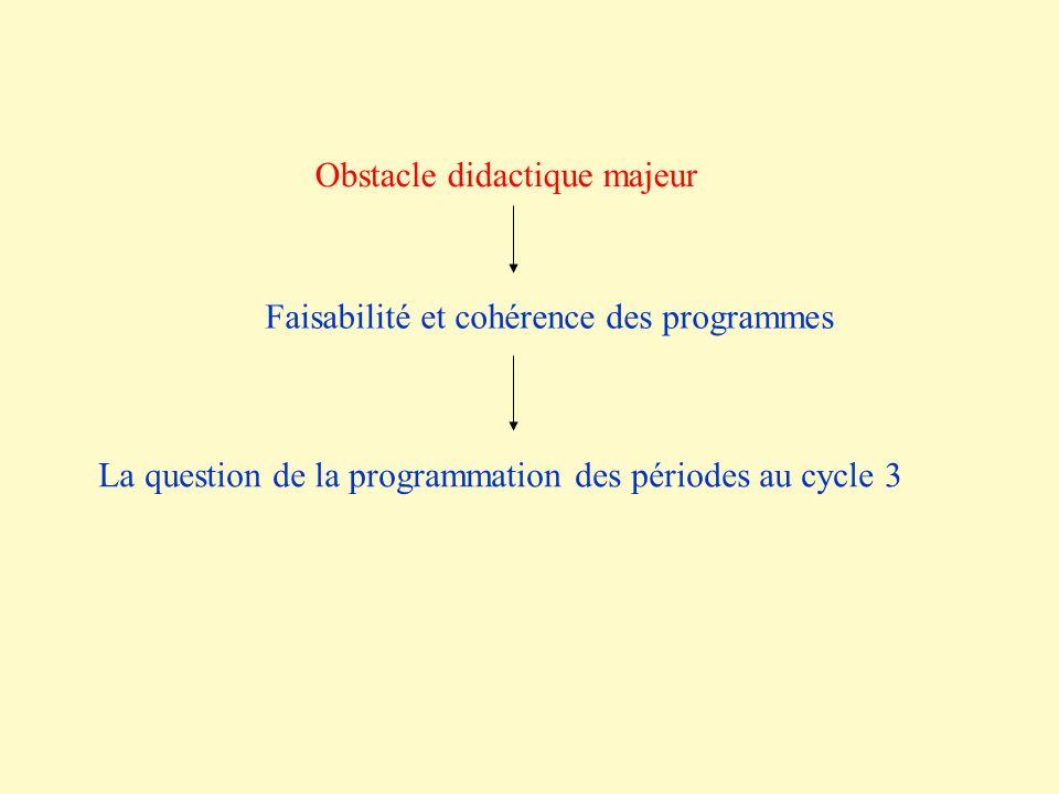 Obstacle didactique majeur Faisabilité et cohérence des programmes La question de la programmation des périodes au cycle 3
