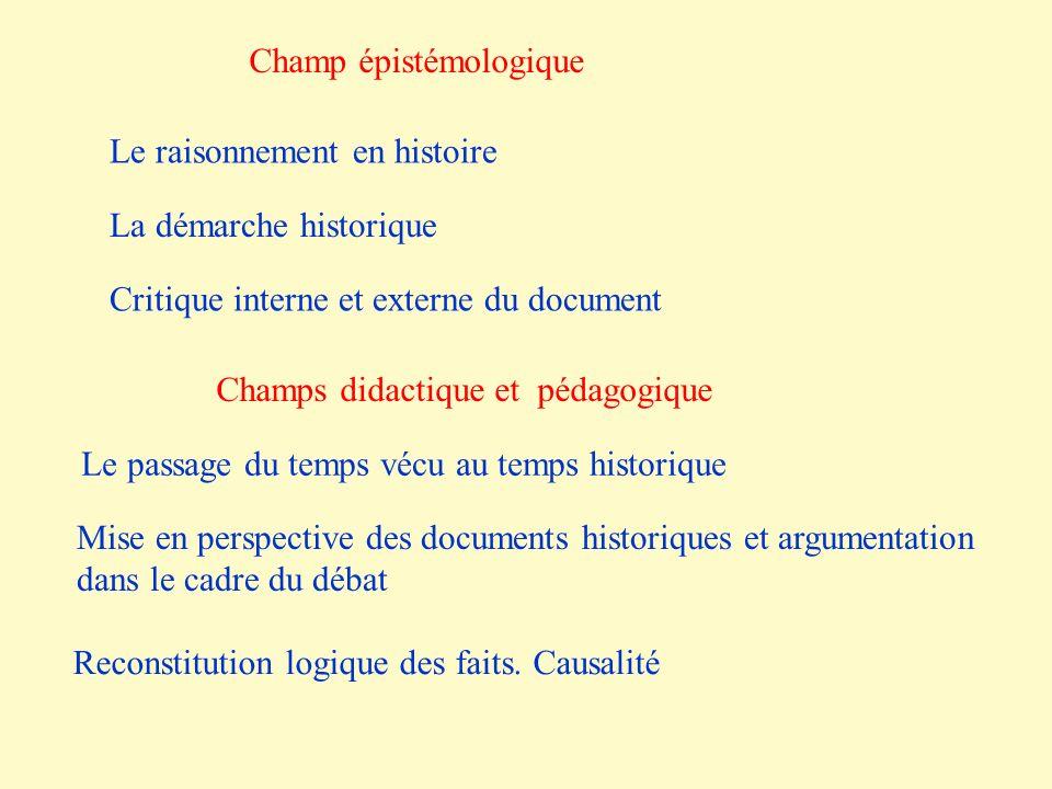 Champ épistémologique Le raisonnement en histoire La démarche historique Critique interne et externe du document Champs didactique et pédagogique Le p