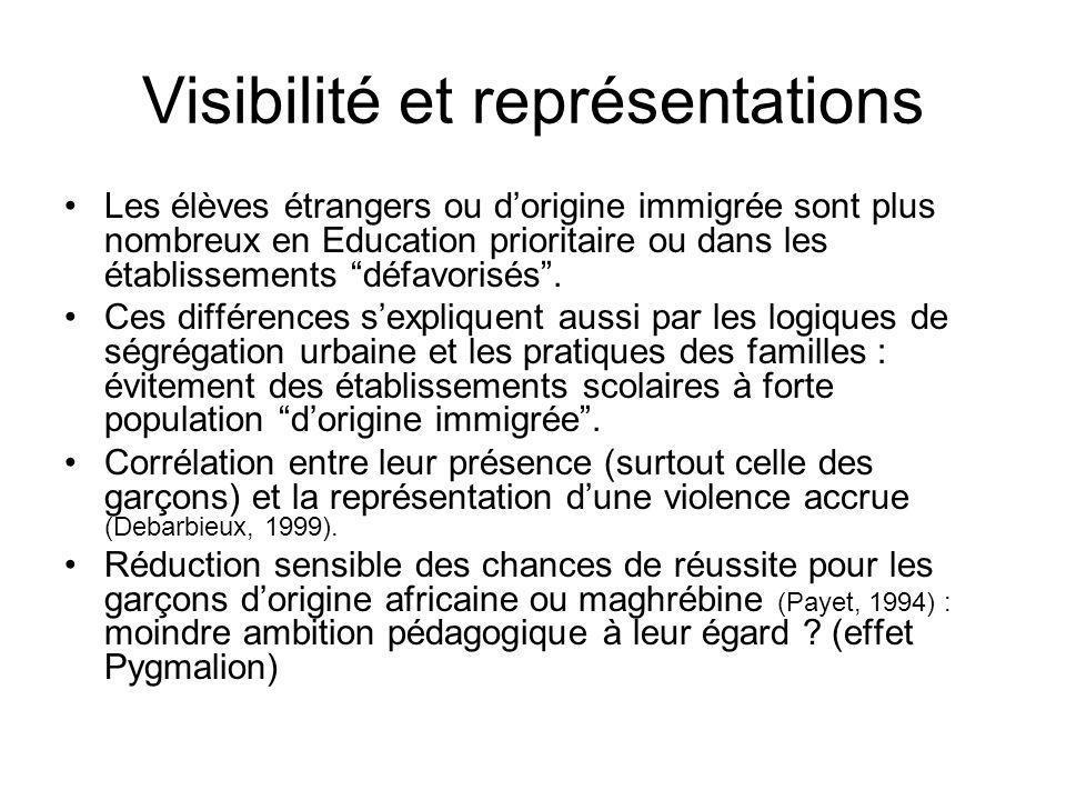 Visibilité et représentations Les élèves étrangers ou dorigine immigrée sont plus nombreux en Education prioritaire ou dans les établissements défavor