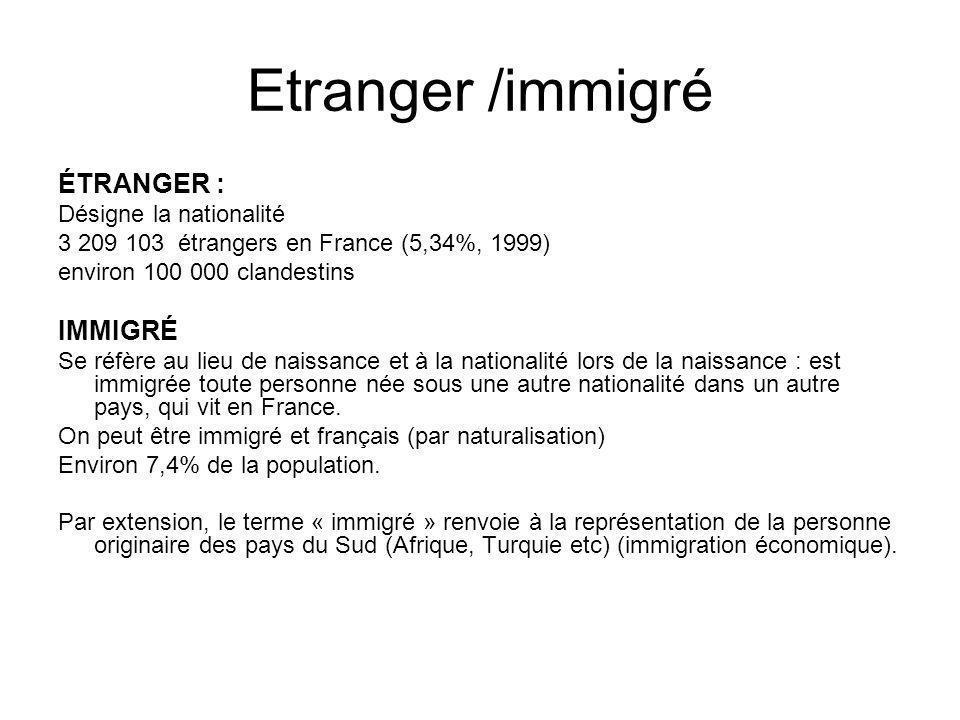 Etranger /immigré ÉTRANGER : Désigne la nationalité 3 209 103 étrangers en France (5,34%, 1999) environ 100 000 clandestins IMMIGRÉ Se réfère au lieu