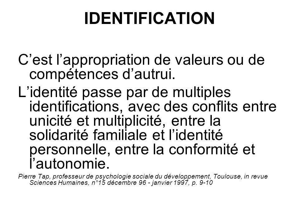 IDENTIFICATION Cest lappropriation de valeurs ou de compétences dautrui. Lidentité passe par de multiples identifications, avec des conflits entre uni