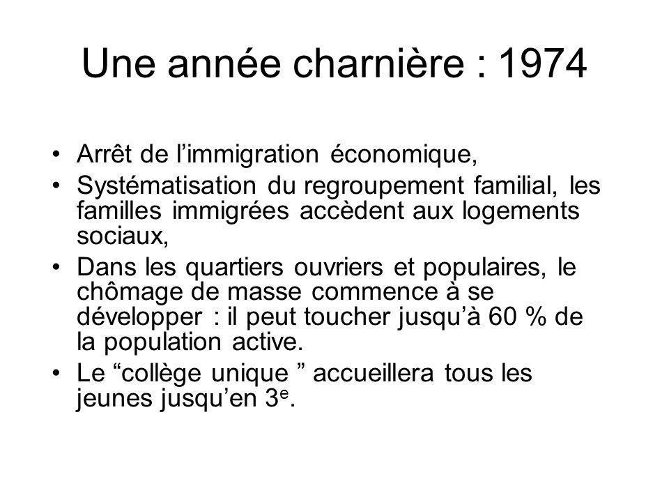 Une année charnière : 1974 Arrêt de limmigration économique, Systématisation du regroupement familial, les familles immigrées accèdent aux logements s