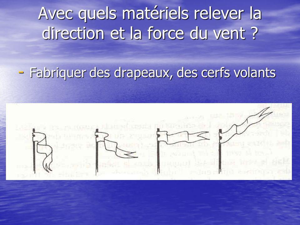Avec quels matériels relever la direction et la force du vent ? - Fabriquer des drapeaux, des cerfs volants
