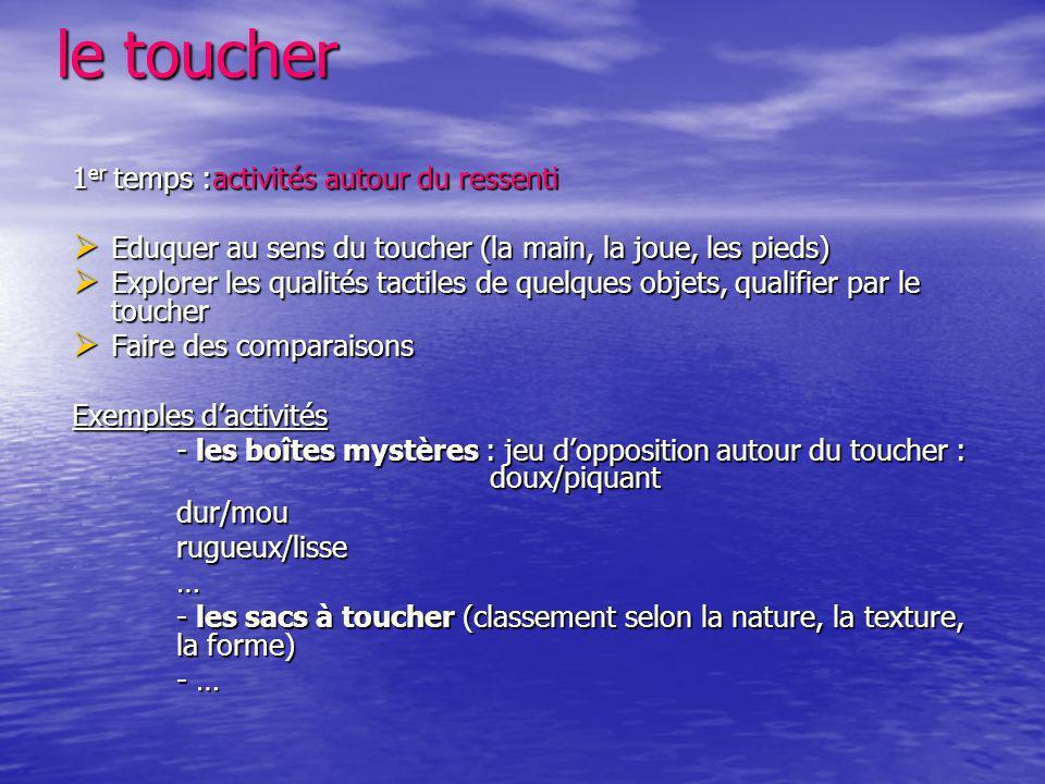le toucher 1 er temps :activités autour du ressenti Eduquer au sens du toucher (la main, la joue, les pieds) Eduquer au sens du toucher (la main, la j