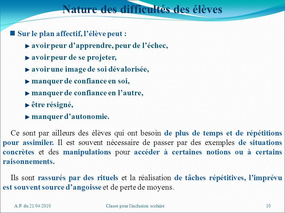 A.P. du 21/04/2010Classe pour l'inclusion scolaire10 Nature des difficultés des élèves Sur le plan affectif, lélève peut : avoir peur dapprendre, peur