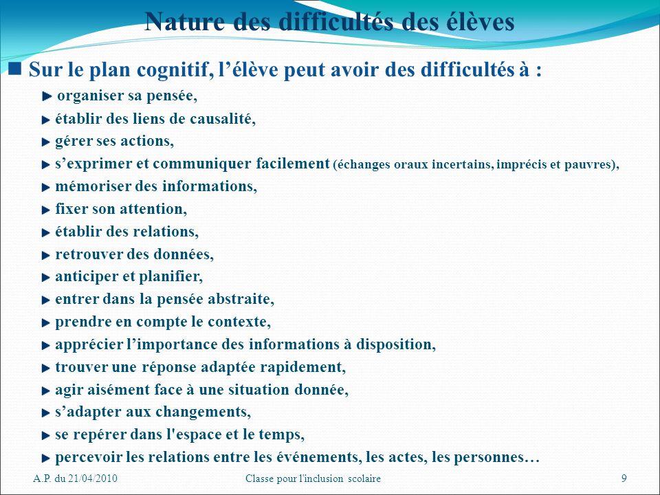 A.P. du 21/04/2010Classe pour l'inclusion scolaire9 Nature des difficultés des élèves Sur le plan cognitif, lélève peut avoir des difficultés à : orga
