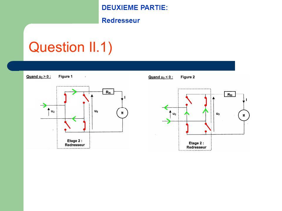 Question II.1) DEUXIEME PARTIE: Redresseur