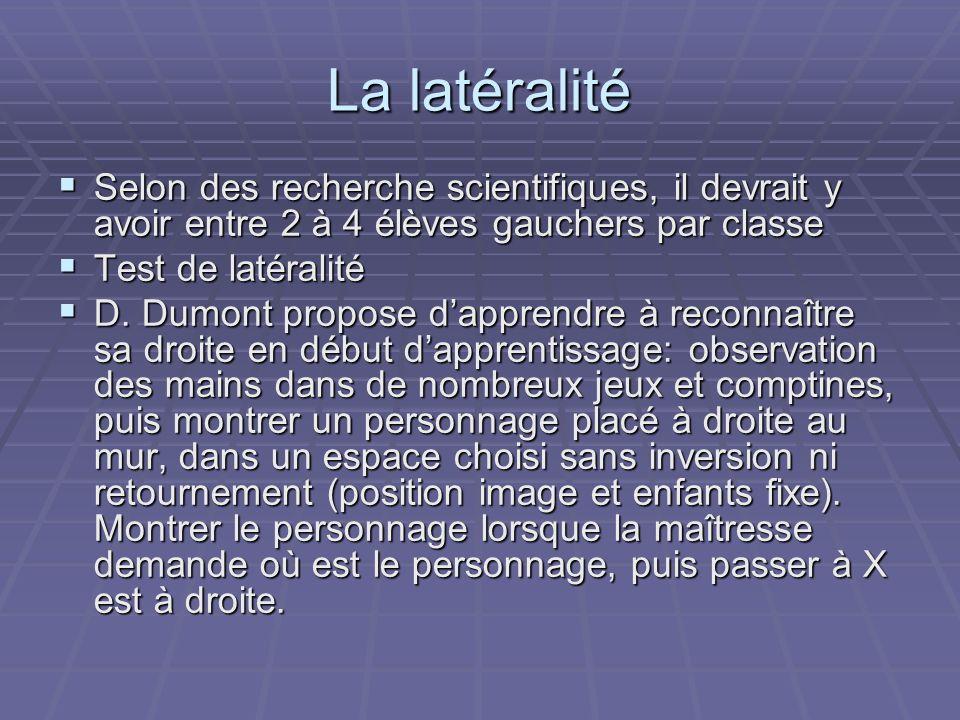 La latéralité Selon des recherche scientifiques, il devrait y avoir entre 2 à 4 élèves gauchers par classe Selon des recherche scientifiques, il devra