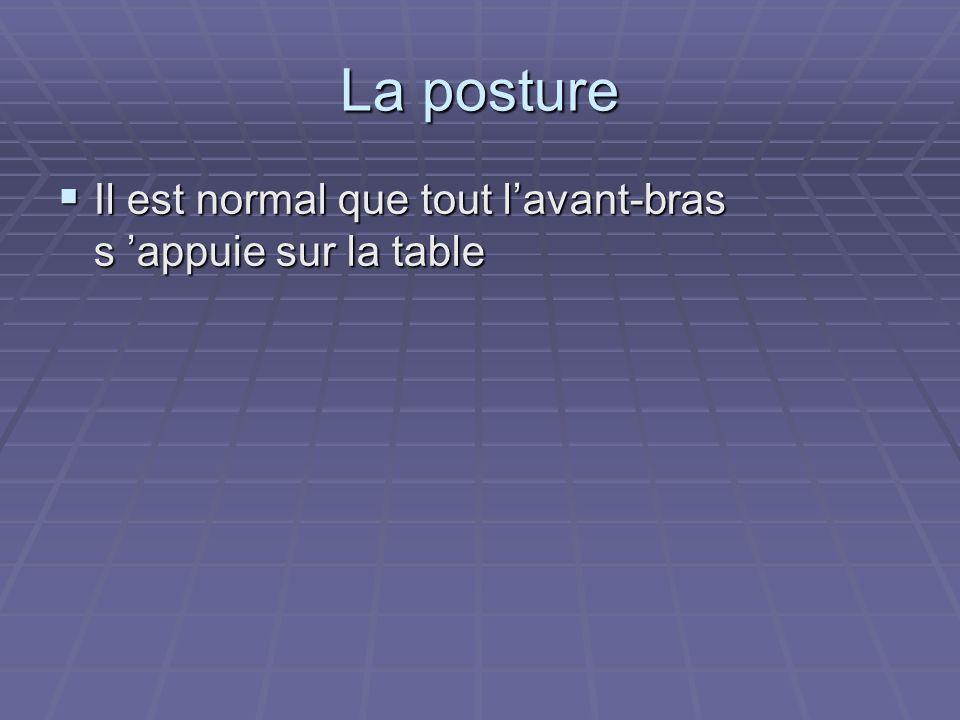 La posture Il est normal que tout lavant-bras s appuie sur la table Il est normal que tout lavant-bras s appuie sur la table