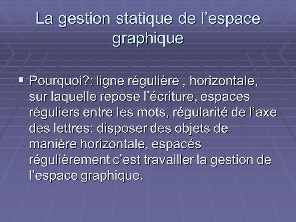 La gestion statique de lespace graphique Pourquoi?: ligne régulière, horizontale, sur laquelle repose lécriture, espaces réguliers entre les mots, rég