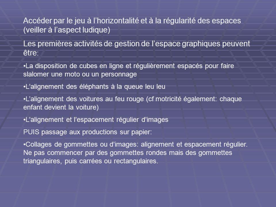 Accéder par le jeu à lhorizontalité et à la régularité des espaces (veiller à laspect ludique) Les premières activités de gestion de lespace graphique