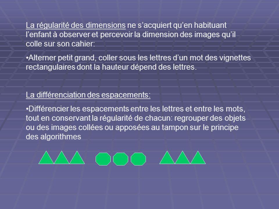 La régularité des dimensions ne sacquiert quen habituant lenfant à observer et percevoir la dimension des images quil colle sur son cahier: Alterner p