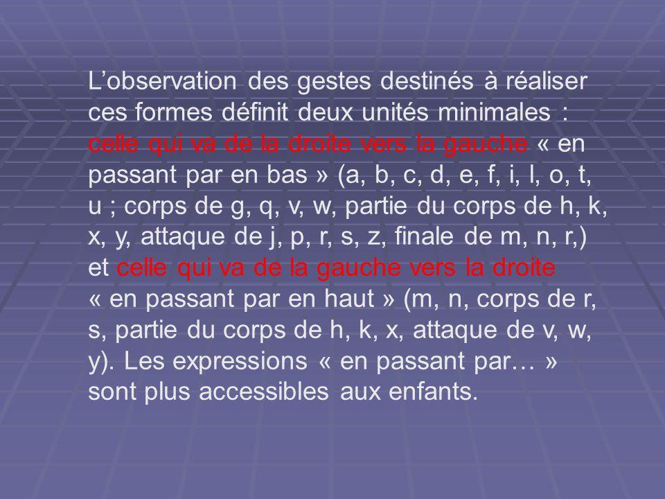 Lobservation des gestes destinés à réaliser ces formes définit deux unités minimales : celle qui va de la droite vers la gauche « en passant par en ba