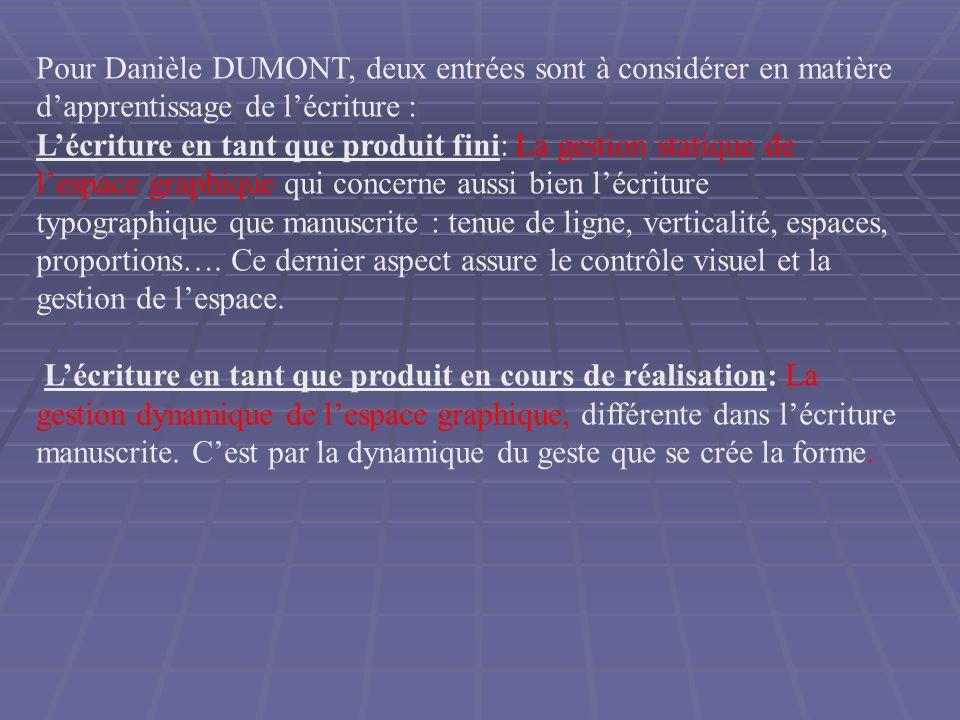 Pour Danièle DUMONT, deux entrées sont à considérer en matière dapprentissage de lécriture : Lécriture en tant que produit fini: La gestion statique d