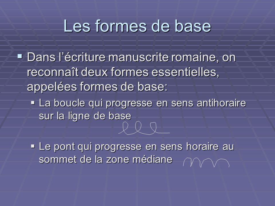 Les formes de base Dans lécriture manuscrite romaine, on reconnaît deux formes essentielles, appelées formes de base: Dans lécriture manuscrite romain