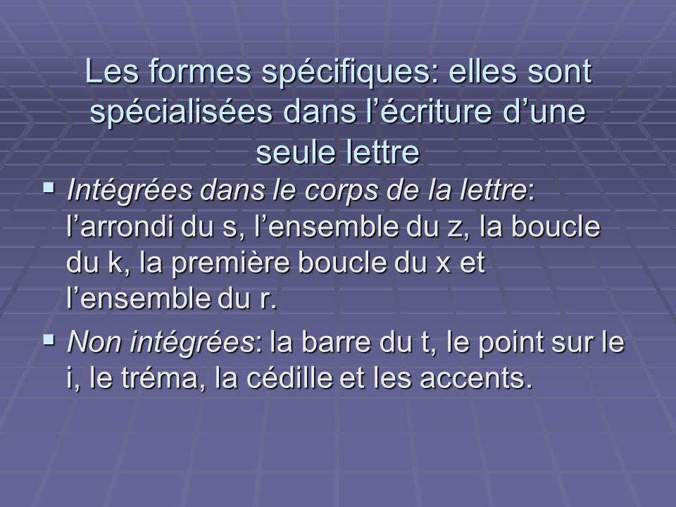 Les formes spécifiques: elles sont spécialisées dans lécriture dune seule lettre Intégrées dans le corps de la lettre: larrondi du s, lensemble du z,