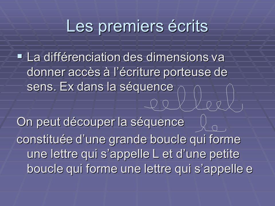 Les premiers écrits La différenciation des dimensions va donner accès à lécriture porteuse de sens. Ex dans la séquence La différenciation des dimensi