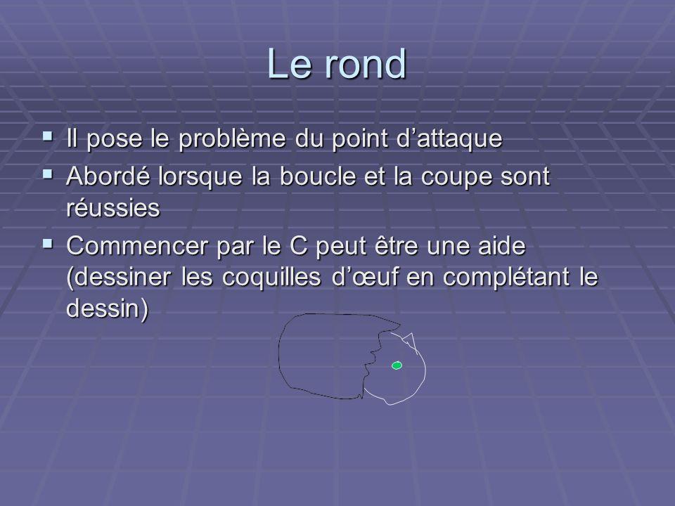 Le rond Il pose le problème du point dattaque Il pose le problème du point dattaque Abordé lorsque la boucle et la coupe sont réussies Abordé lorsque