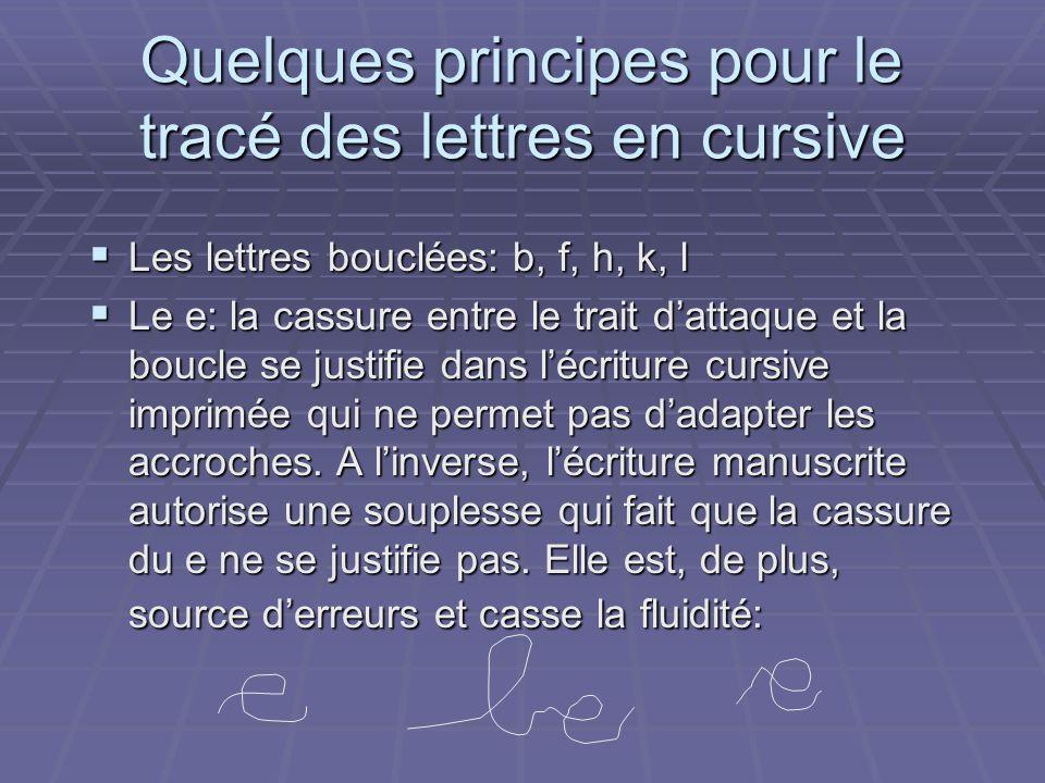 Quelques principes pour le tracé des lettres en cursive Les lettres bouclées: b, f, h, k, l Les lettres bouclées: b, f, h, k, l Le e: la cassure entre