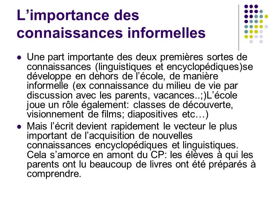 Limportance des connaissances informelles Une part importante des deux premières sortes de connaissances (linguistiques et encyclopédiques)se développ