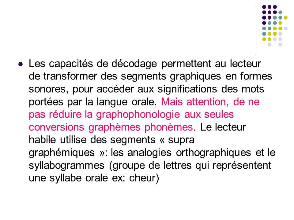 Les capacités de décodage permettent au lecteur de transformer des segments graphiques en formes sonores, pour accéder aux significations des mots por