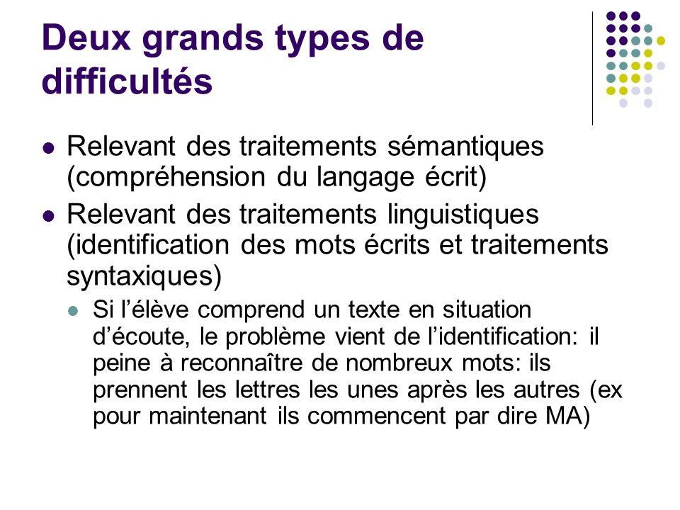 Deux grands types de difficultés Relevant des traitements sémantiques (compréhension du langage écrit) Relevant des traitements linguistiques (identif