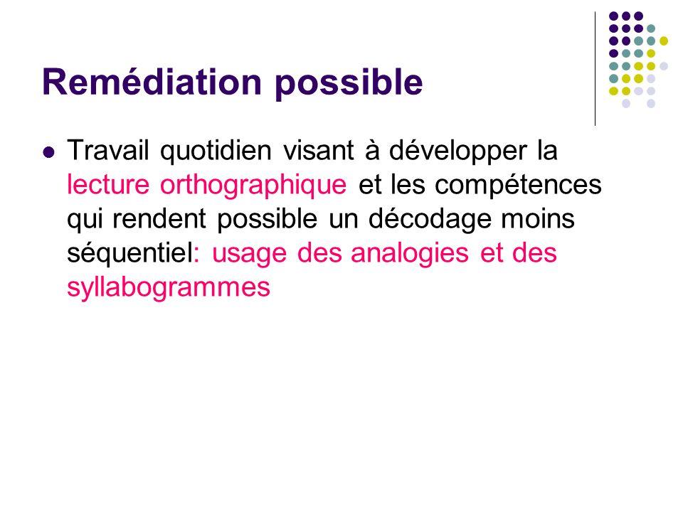Remédiation possible Travail quotidien visant à développer la lecture orthographique et les compétences qui rendent possible un décodage moins séquentiel: usage des analogies et des syllabogrammes