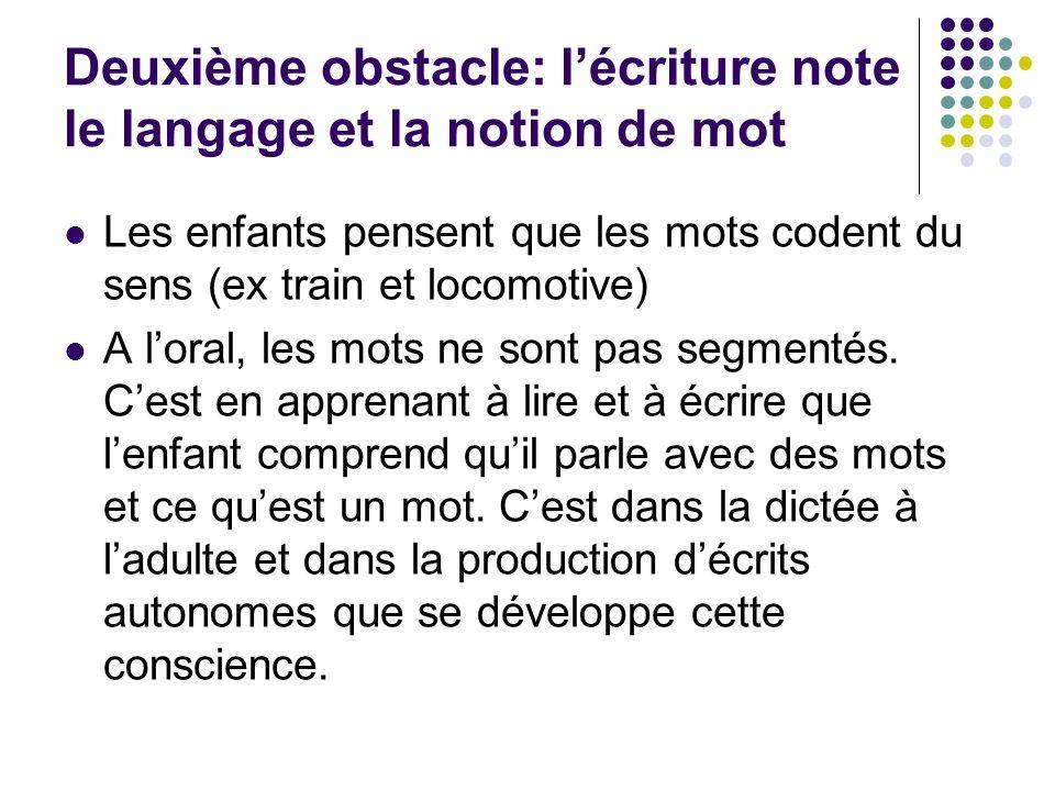 Deuxième obstacle: lécriture note le langage et la notion de mot Les enfants pensent que les mots codent du sens (ex train et locomotive) A loral, les