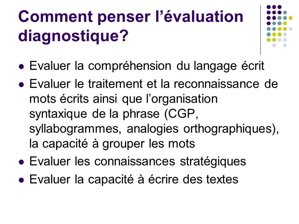 Comment penser lévaluation diagnostique? Evaluer la compréhension du langage écrit Evaluer le traitement et la reconnaissance de mots écrits ainsi que