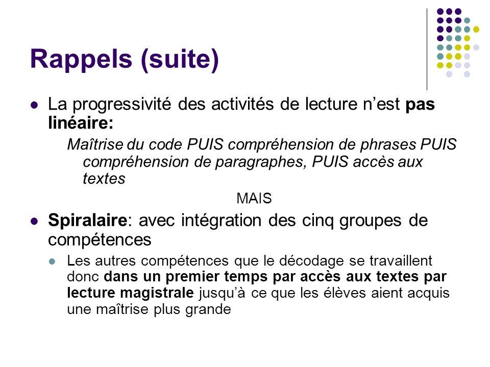Rappels (suite) La progressivité des activités de lecture nest pas linéaire: Maîtrise du code PUIS compréhension de phrases PUIS compréhension de para