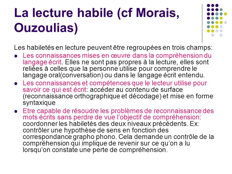 La lecture habile (cf Morais, Ouzoulias) Les habiletés en lecture peuvent être regroupées en trois champs: Les connaissances mises en œuvre dans la compréhension du langage écrit.