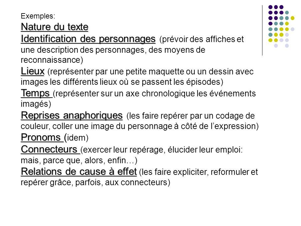 Exemples: Nature du texte Identification des personnages Identification des personnages (prévoir des affiches et une description des personnages, des