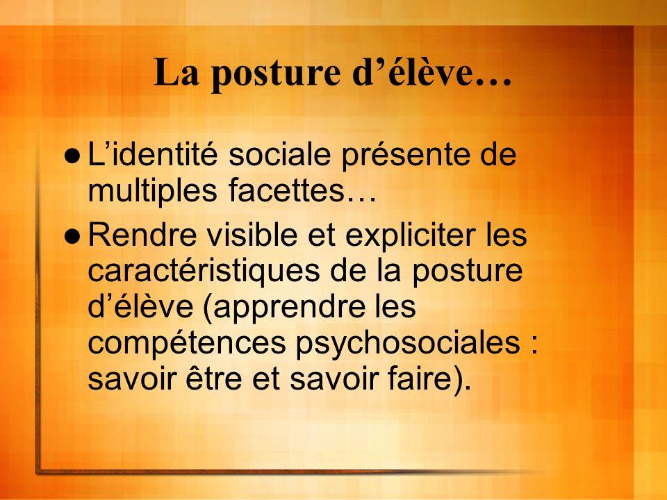La posture délève… Lidentité sociale présente de multiples facettes… Rendre visible et expliciter les caractéristiques de la posture délève (apprendre les compétences psychosociales : savoir être et savoir faire).