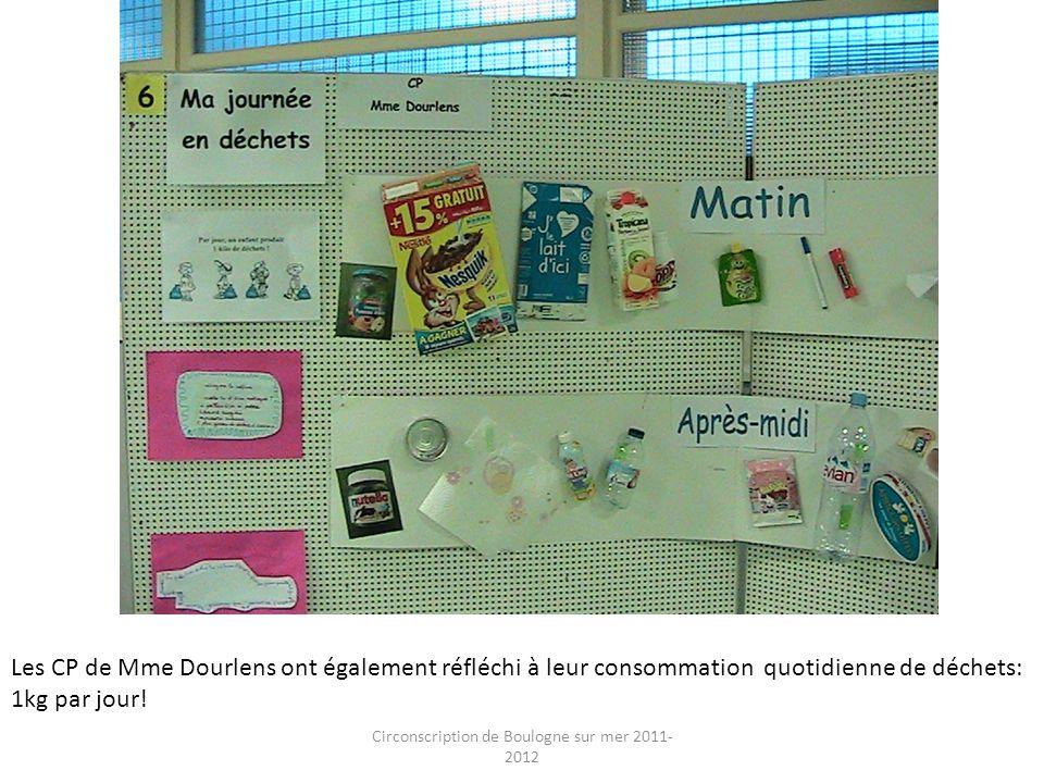 Circonscription de Boulogne sur mer 2011- 2012 Les CP de Mme Dourlens ont également réfléchi à leur consommation quotidienne de déchets: 1kg par jour!