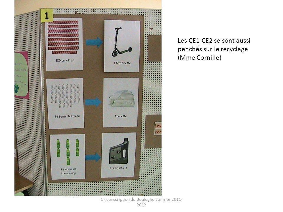 Circonscription de Boulogne sur mer 2011- 2012 Les CE1-CE2 se sont aussi penchés sur le recyclage (Mme Cornille)