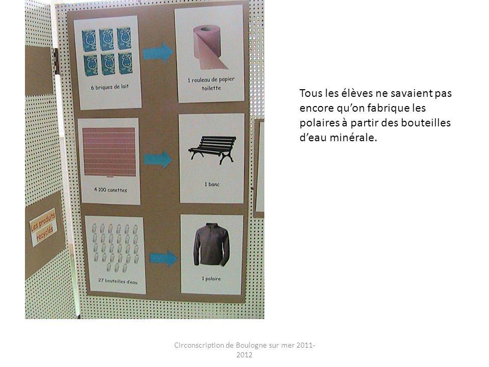 Circonscription de Boulogne sur mer 2011- 2012 Tous les élèves ne savaient pas encore quon fabrique les polaires à partir des bouteilles deau minérale