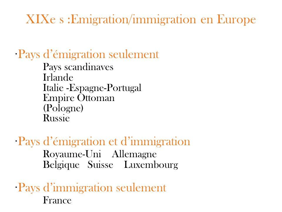 XIXe s :Emigration/immigration en Europe ·Pays démigration seulement Pays scandinaves Irlande Italie -Espagne-Portugal Empire Ottoman (Pologne) Russie