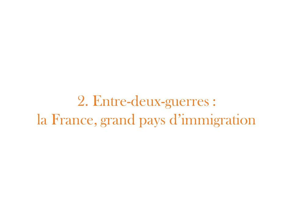 Evolution du nombre détrangers en France (recensements)