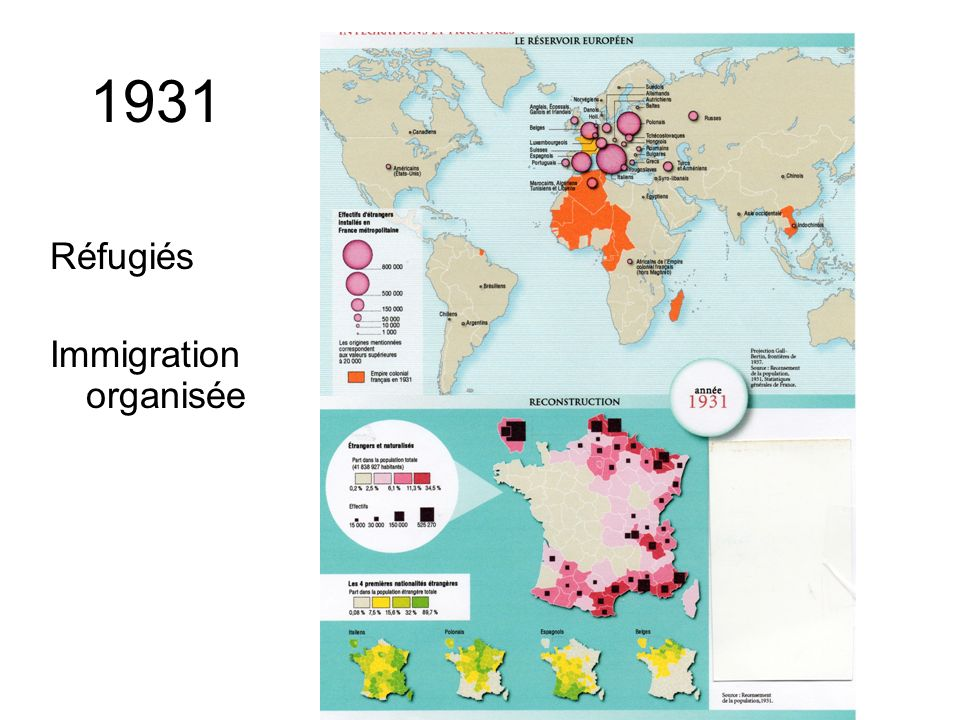 1931 Réfugiés Immigration organisée