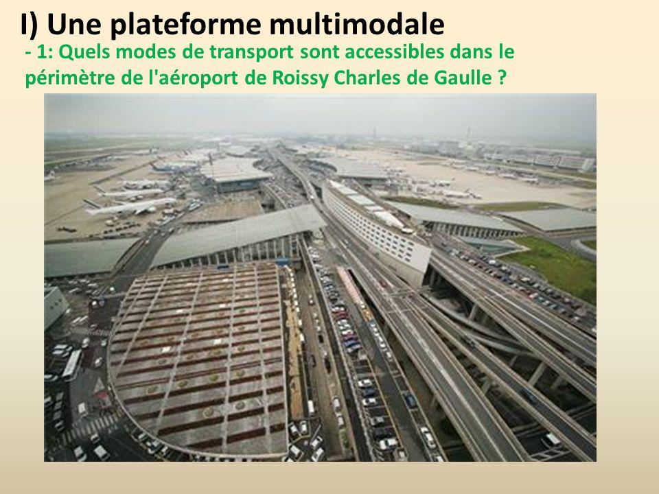 I) Une plateforme multimodale - 1: Quels modes de transport sont accessibles dans le périmètre de l'aéroport de Roissy Charles de Gaulle ?