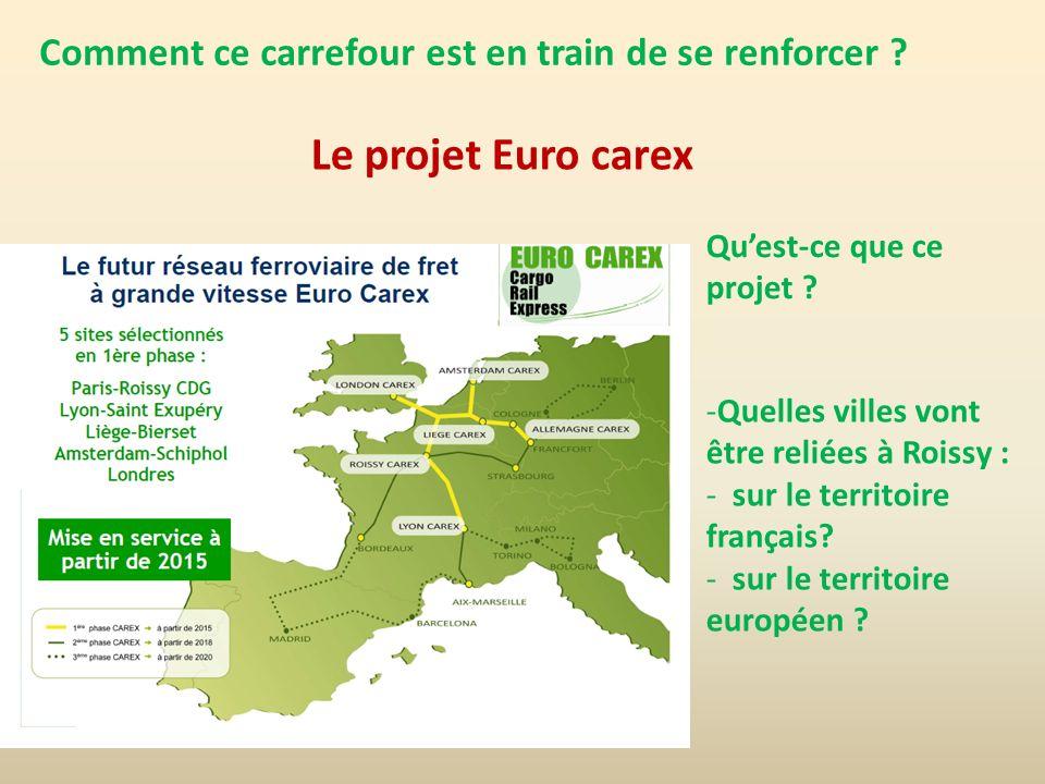 Comment ce carrefour est en train de se renforcer ? Le projet Euro carex -Quelles villes vont être reliées à Roissy : - sur le territoire français? -