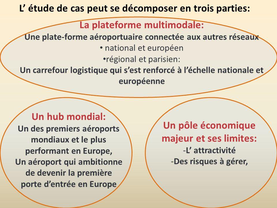 L étude de cas peut se décomposer en trois parties: La plateforme multimodale: Une plate-forme aéroportuaire connectée aux autres réseaux national et